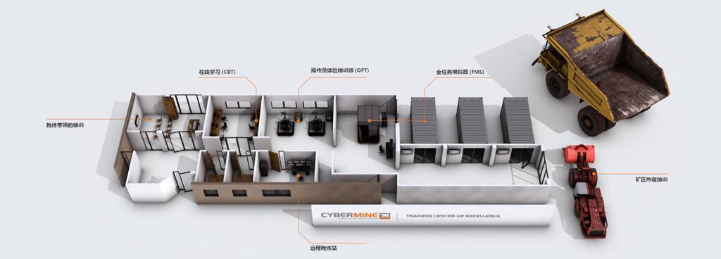 CYBERMINE-WX-Training-Centre-Mandarin